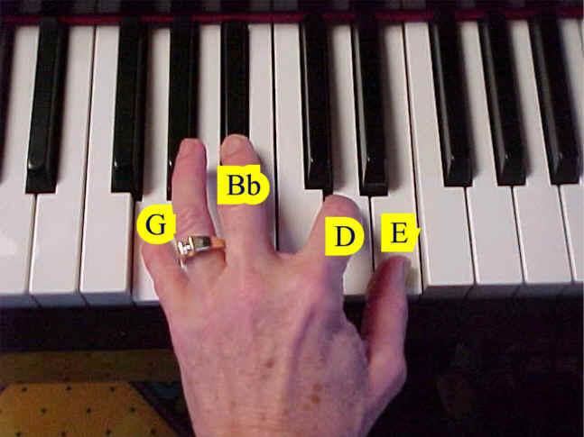 Piano ninth chords piano : 9th chords