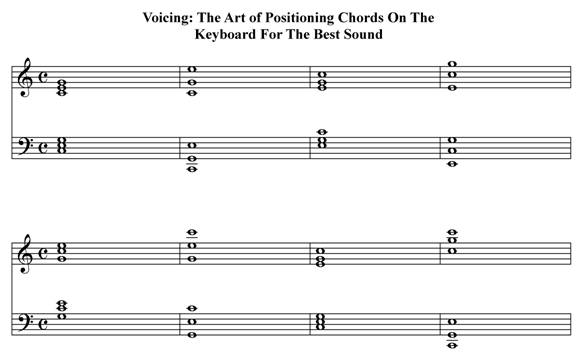 Piano piano chords voicing : Voicing chords on the piano