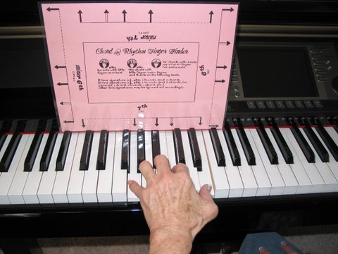 Piano Lessons Unlimited - What is a Rhythmic Pattern?