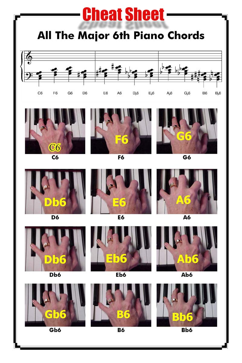 Minor 6th chords