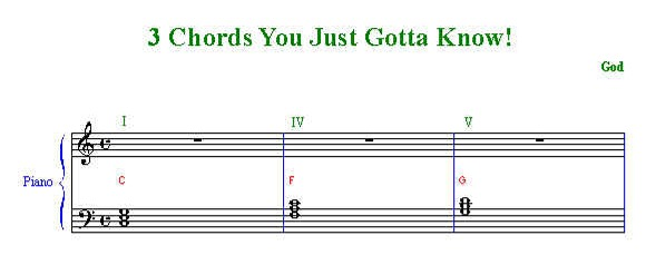 3 piano chords you must know