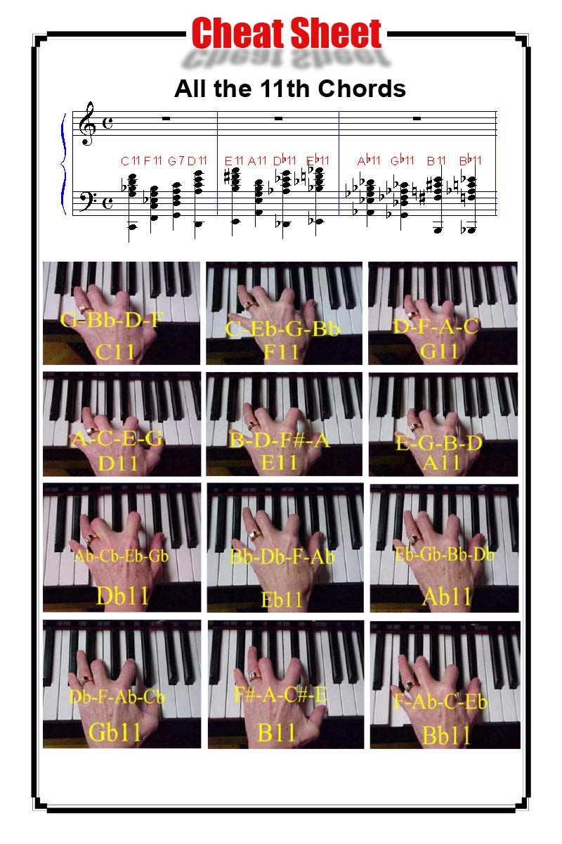 11th chords all the 11th piano chords hexwebz Image collections