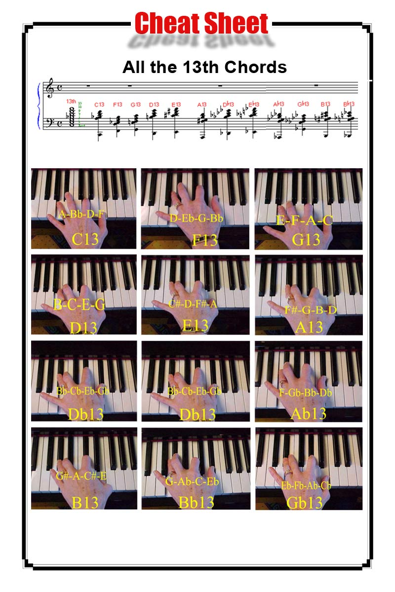 13th chords all the 13th piano chords hexwebz Gallery