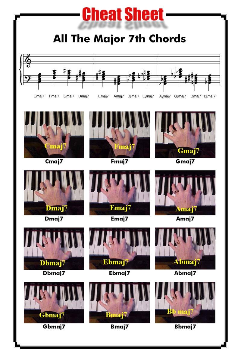 Major 7th chords hexwebz Choice Image